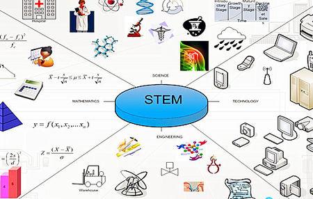 你知道美国的STEM是?垫圈模设计圆的复合图片