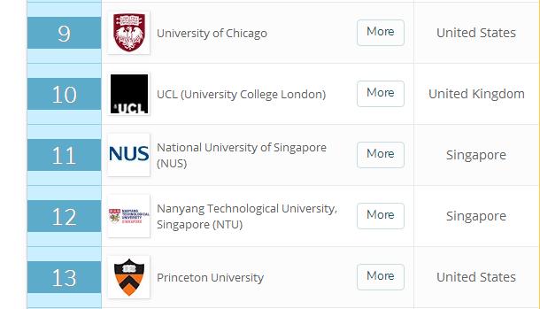 2018\/2019QS世界大学排名(亚洲篇)