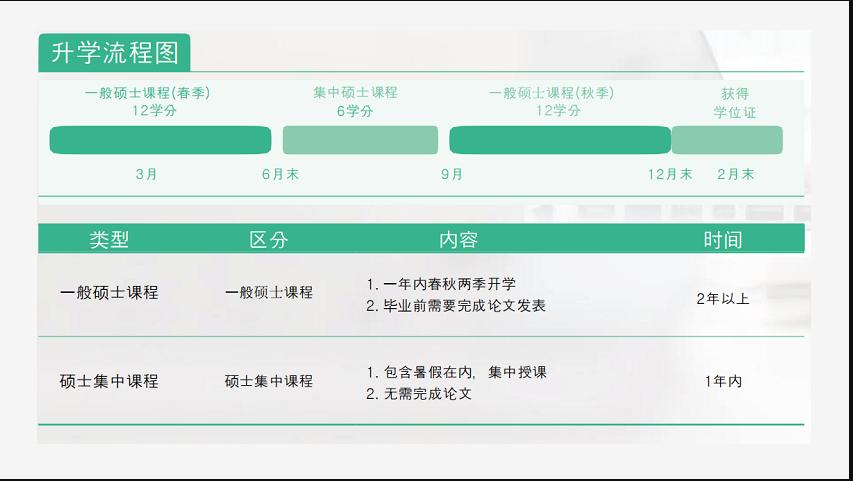 韩国三级漫画3d第二入学材料不完全者予以不合格处理.