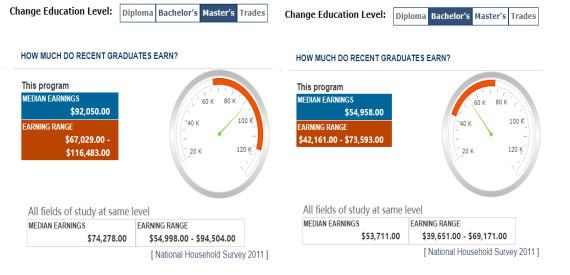 物流管理专业就业率_加拿大【物流管理】专业就业情况解析-金吉列留学官网